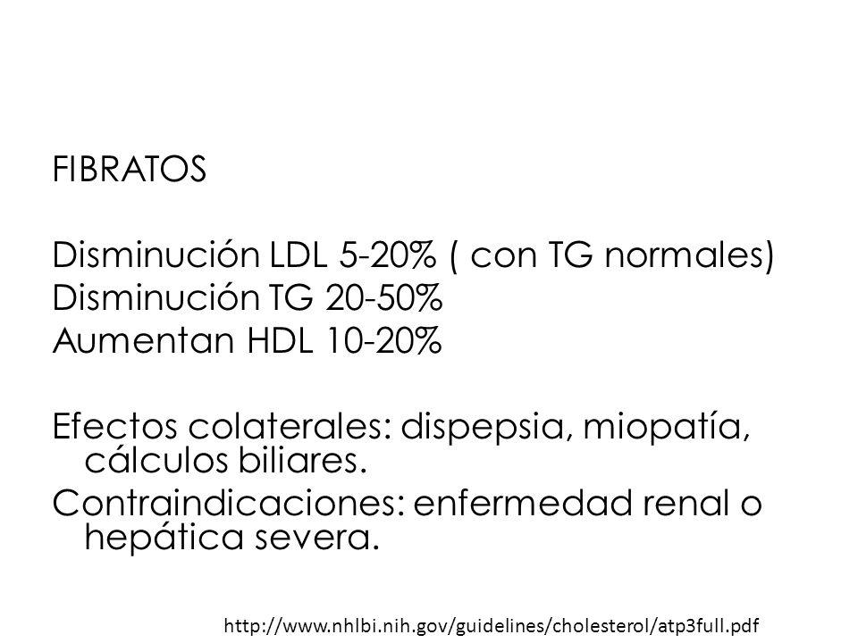 FIBRATOS Disminución LDL 5-20% ( con TG normales) Disminución TG 20-50% Aumentan HDL 10-20% Efectos colaterales: dispepsia, miopatía, cálculos biliares. Contraindicaciones: enfermedad renal o hepática severa.