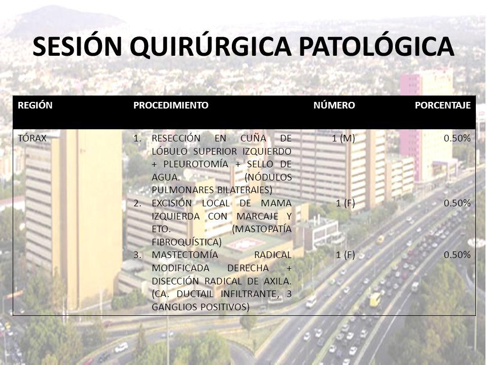 SESIÓN QUIRÚRGICA PATOLÓGICA