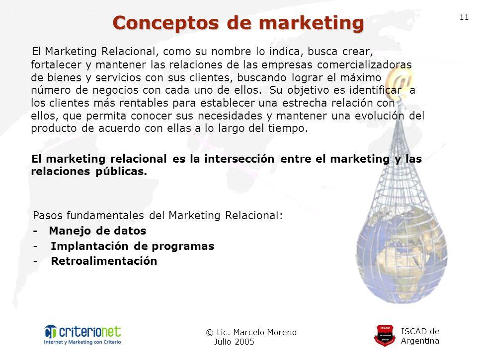 Conceptos de marketing