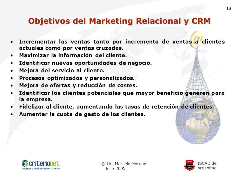 Objetivos del Marketing Relacional y CRM