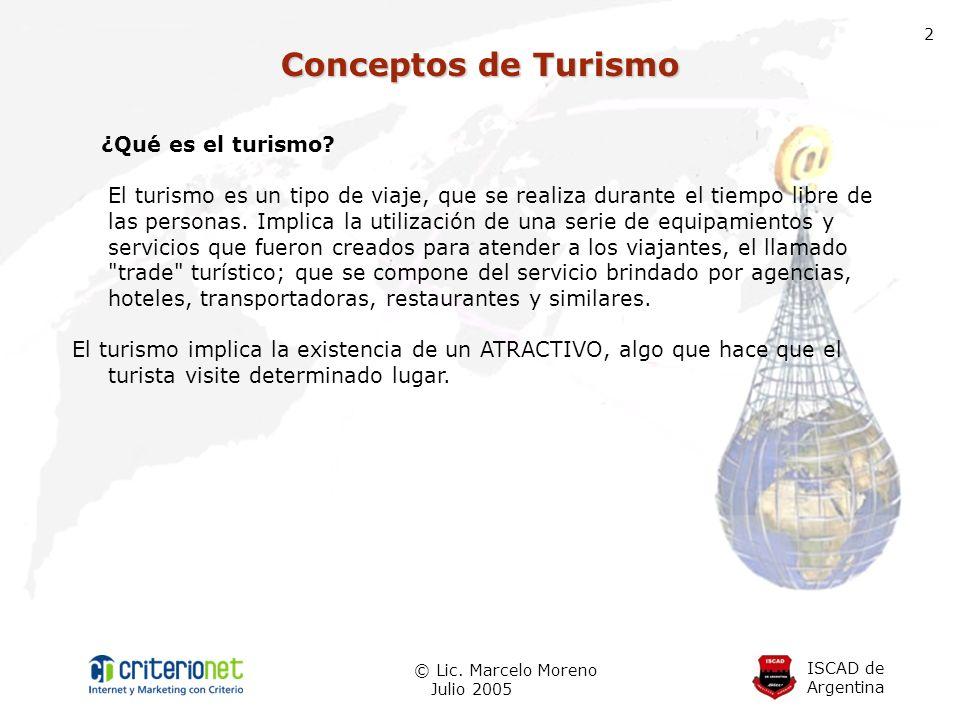2 Conceptos de Turismo.