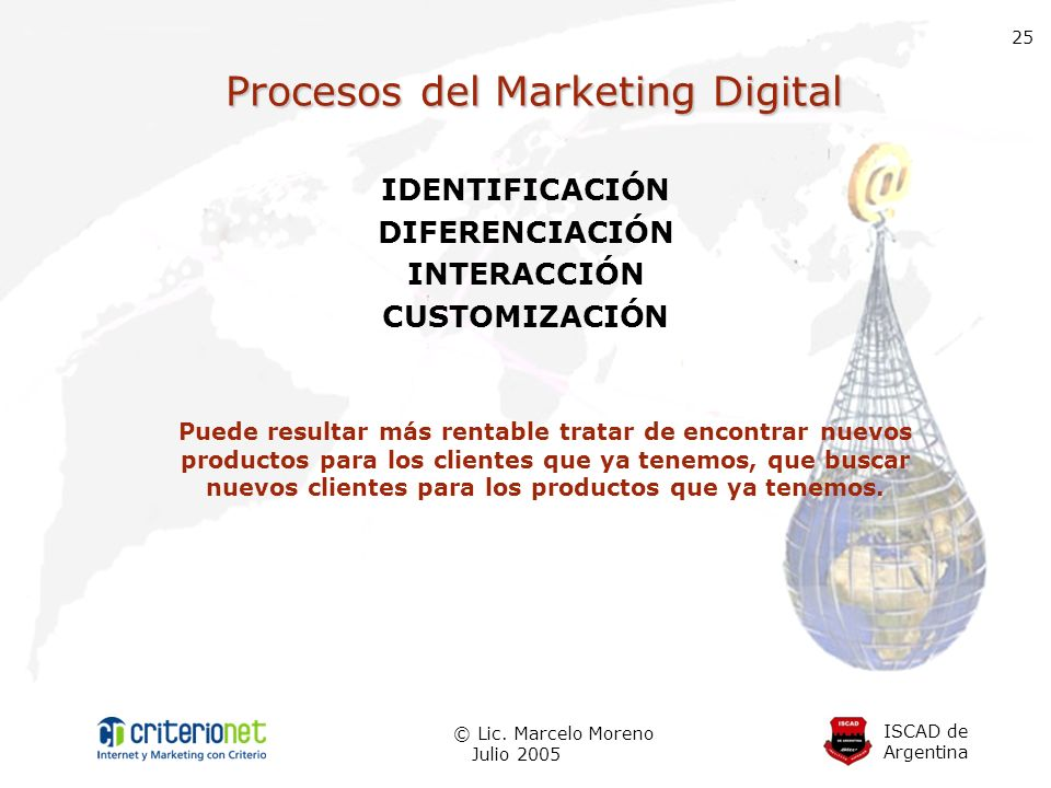 Procesos del Marketing Digital