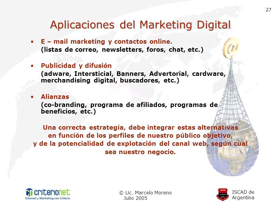 Aplicaciones del Marketing Digital