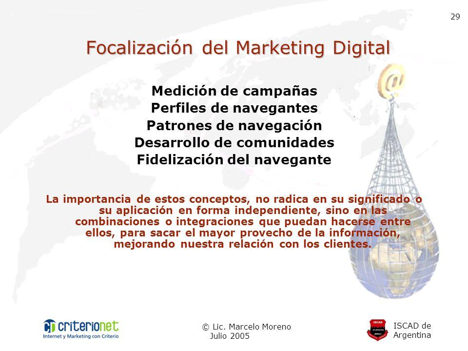 Focalización del Marketing Digital