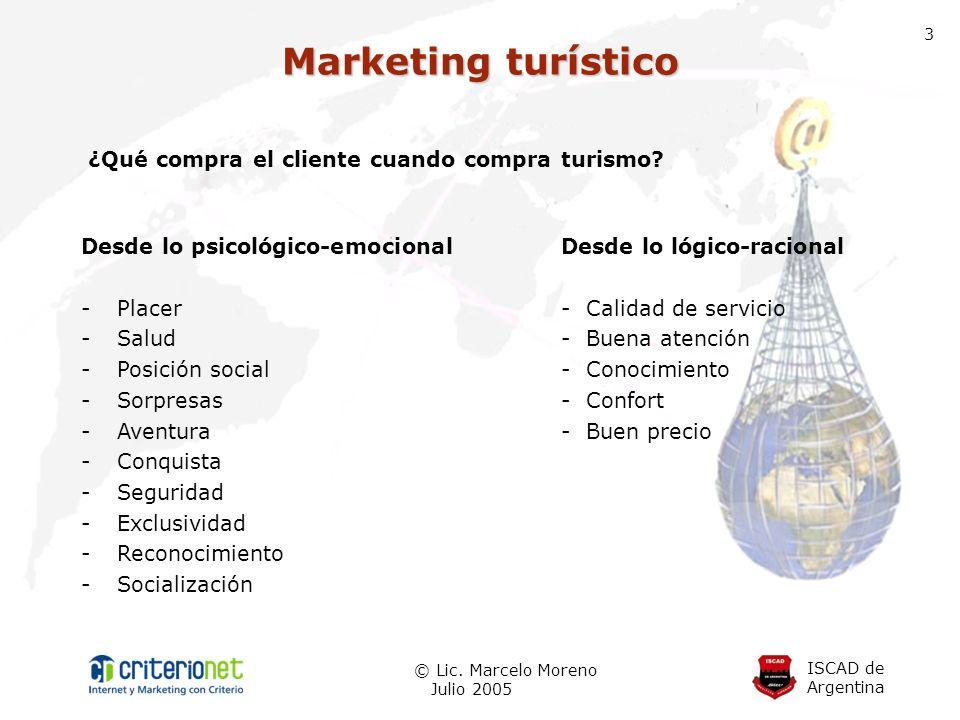 Marketing turístico ¿Qué compra el cliente cuando compra turismo