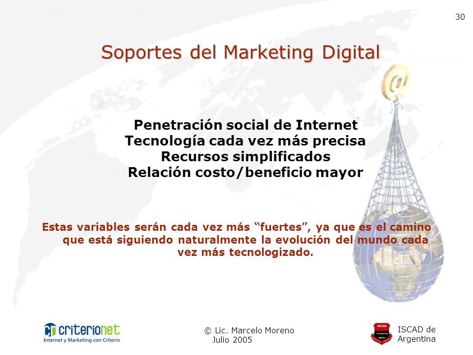 Soportes del Marketing Digital