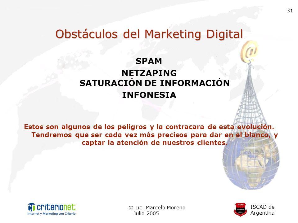 Obstáculos del Marketing Digital