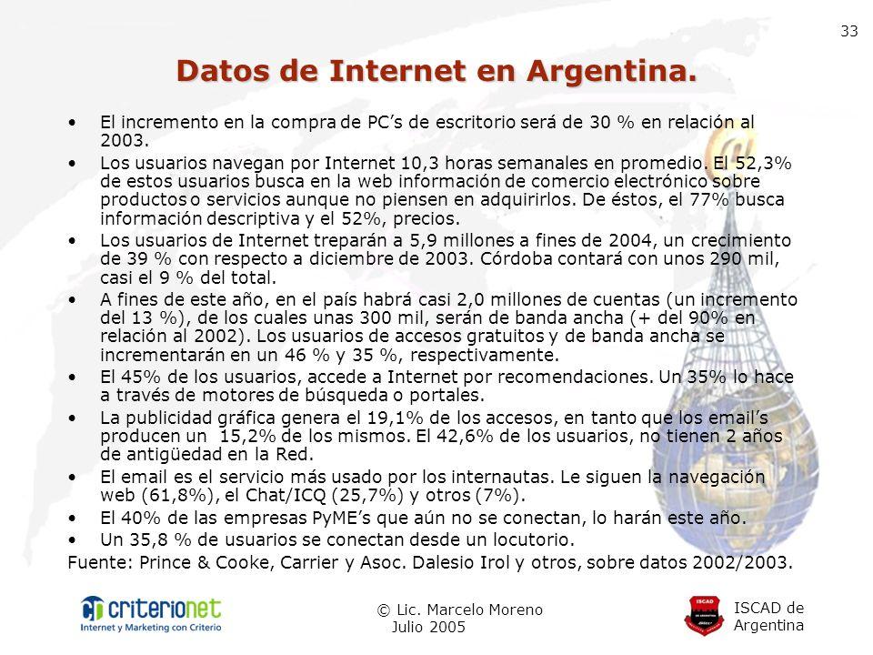 Datos de Internet en Argentina.
