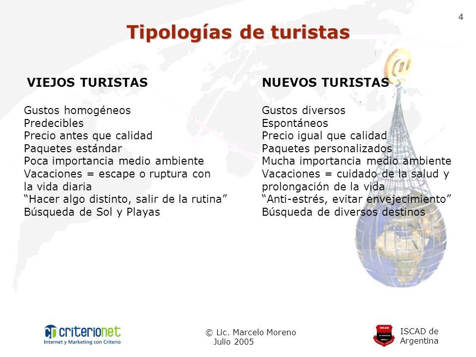 Tipologías de turistas