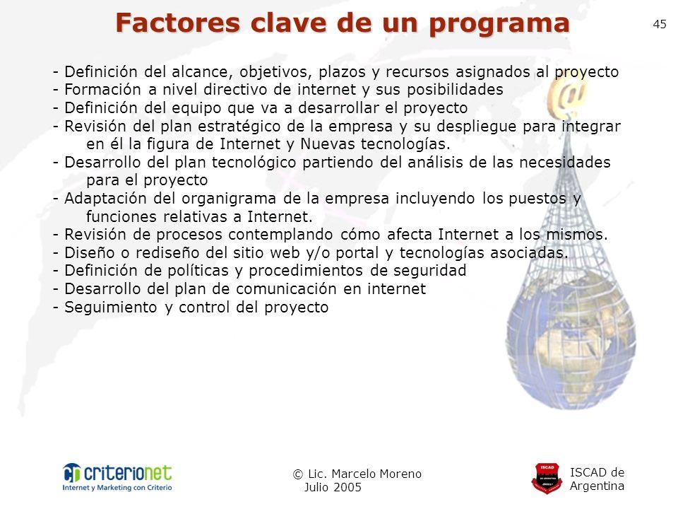Factores clave de un programa