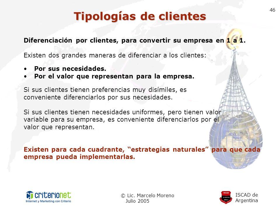 Tipologías de clientes