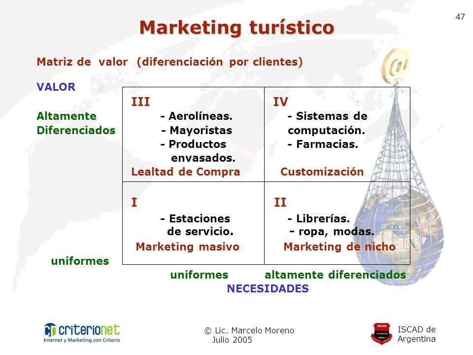 Matriz de valor (diferenciación por clientes)