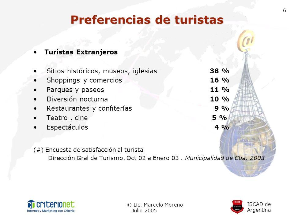 Preferencias de turistas