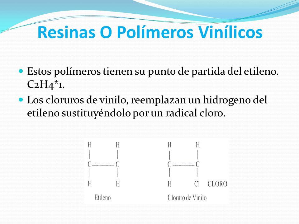 Resinas O Polímeros Vinílicos