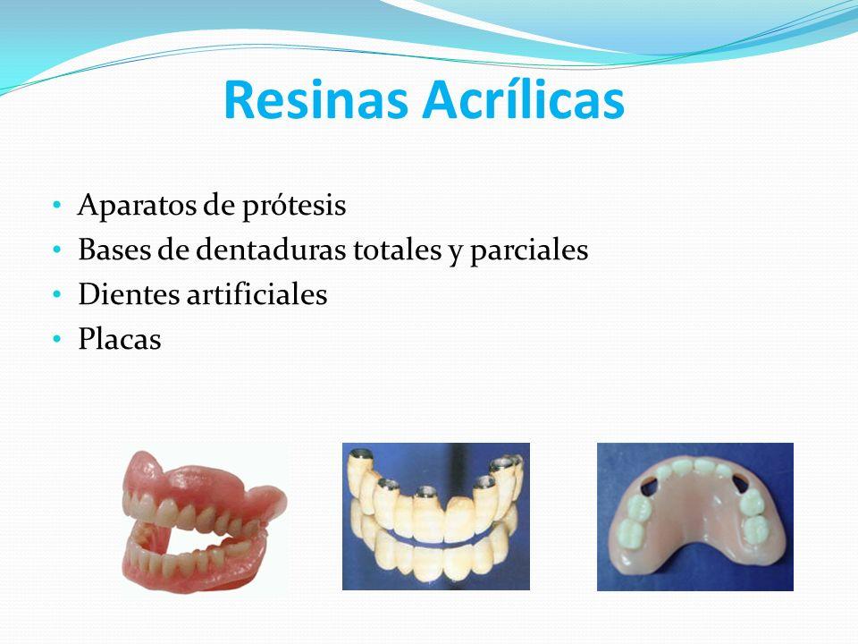 Resinas Acrílicas Aparatos de prótesis
