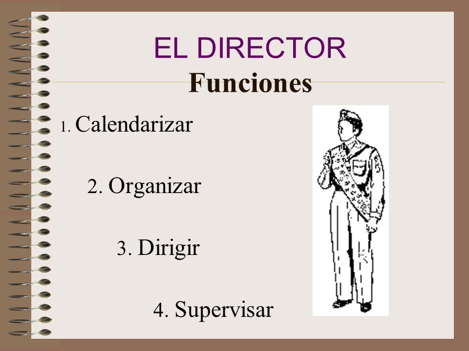 EL DIRECTOR Funciones 2. Organizar 3. Dirigir 4. Supervisar
