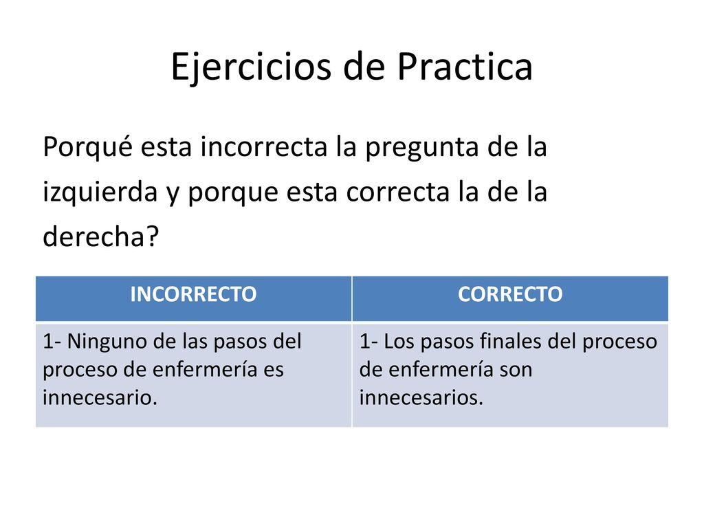 Excepcional Muestras De Currículum Indio De Enfermería ...