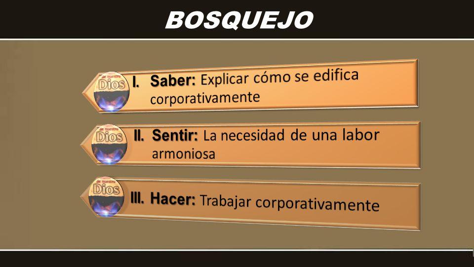 BOSQUEJO I. Saber: Explicar cómo se edifica corporativamente