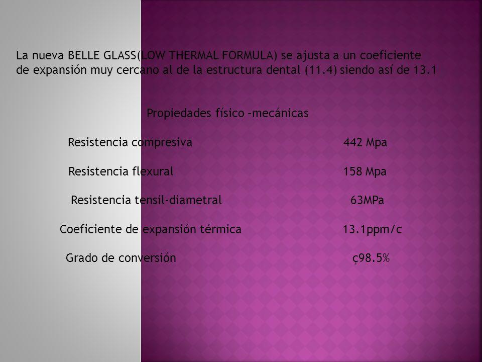 Propiedades físico –mecánicas Resistencia compresiva 442 Mpa