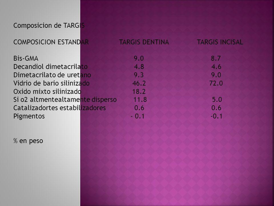 Composicion de TARGISCOMPOSICION ESTANDAR TARGIS DENTINA TARGIS INCISAL.