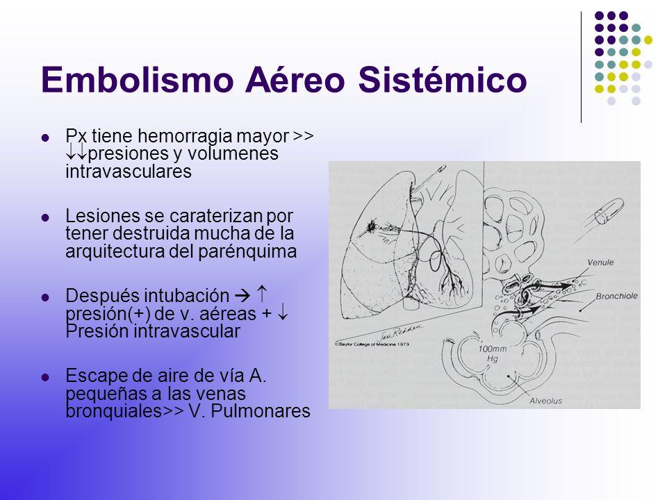 Embolismo Aéreo Sistémico