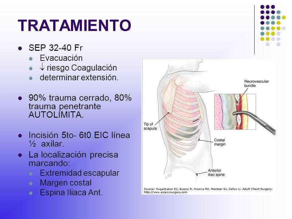 TRATAMIENTO SEP 32-40 Fr. Evacuación.  riesgo Coagulación. determinar extensión. 90% trauma cerrado, 80% trauma penetrante AUTOLIMITA.
