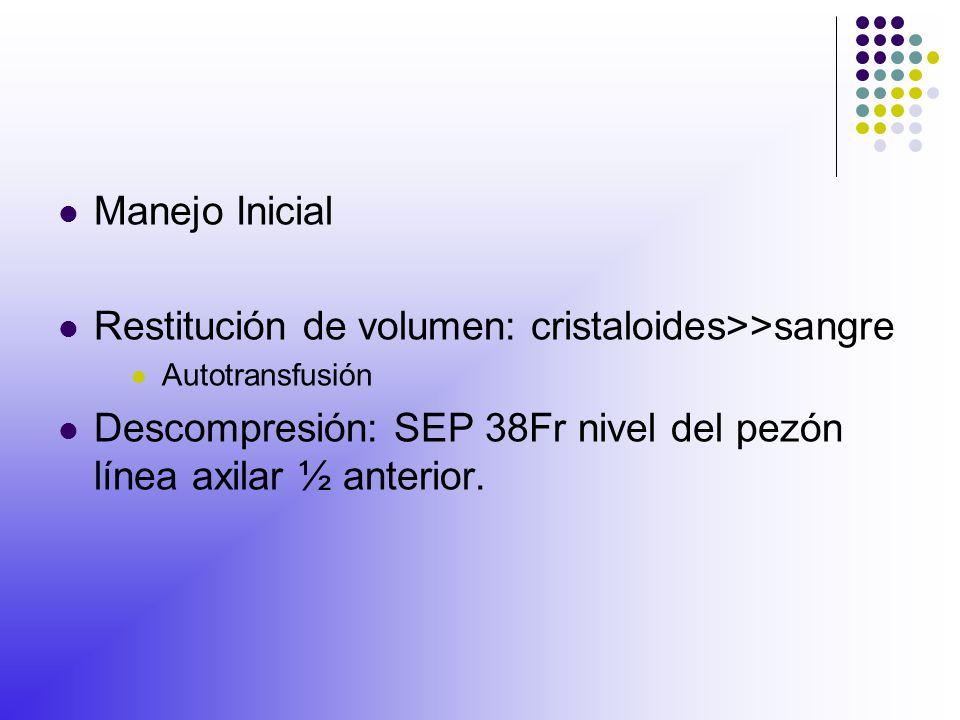 Restitución de volumen: cristaloides>>sangre