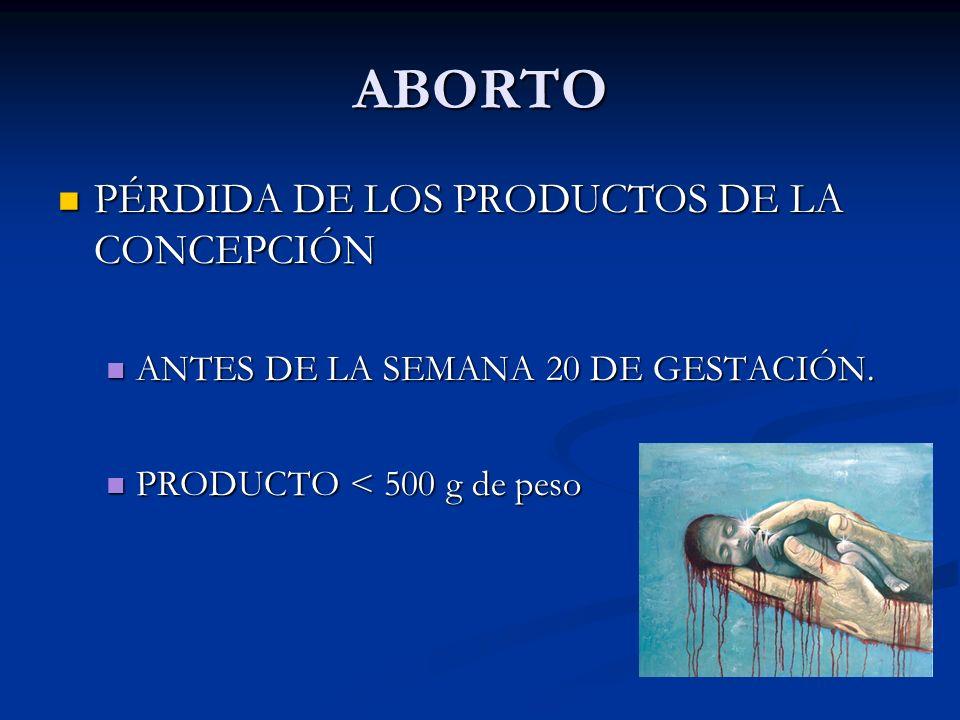ABORTO PÉRDIDA DE LOS PRODUCTOS DE LA CONCEPCIÓN