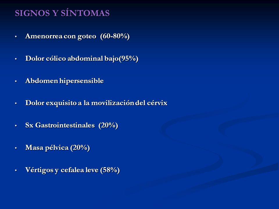 SIGNOS Y SÍNTOMAS Amenorrea con goteo (60-80%)