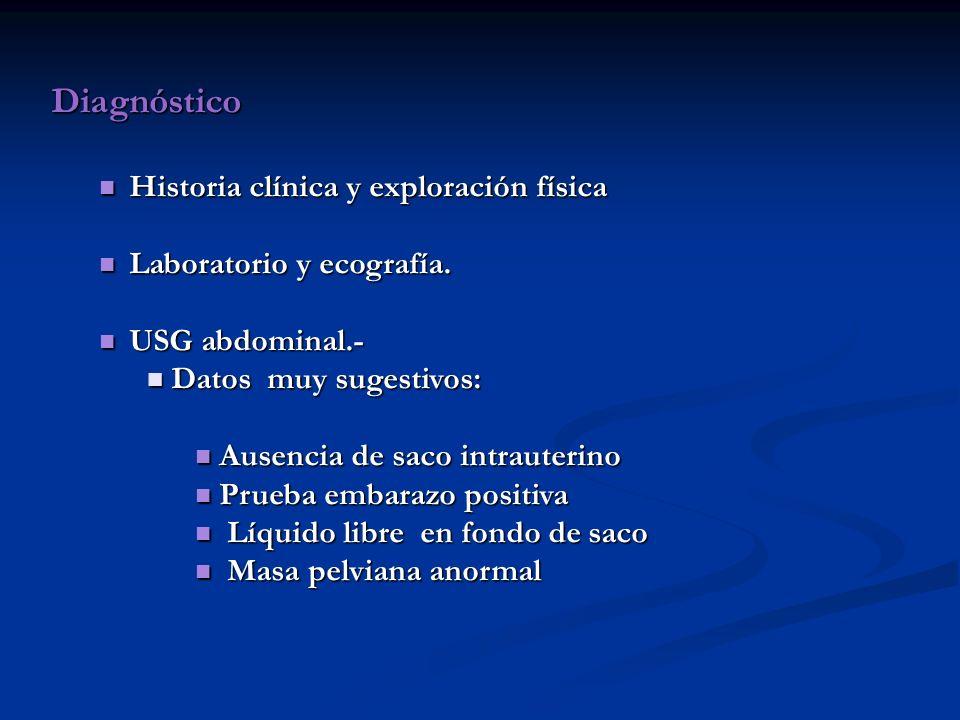 Diagnóstico Historia clínica y exploración física
