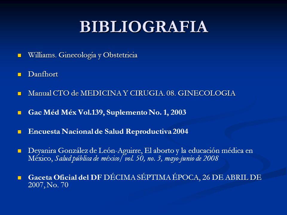 BIBLIOGRAFIA Williams. Ginecología y Obstetricia Danfhort