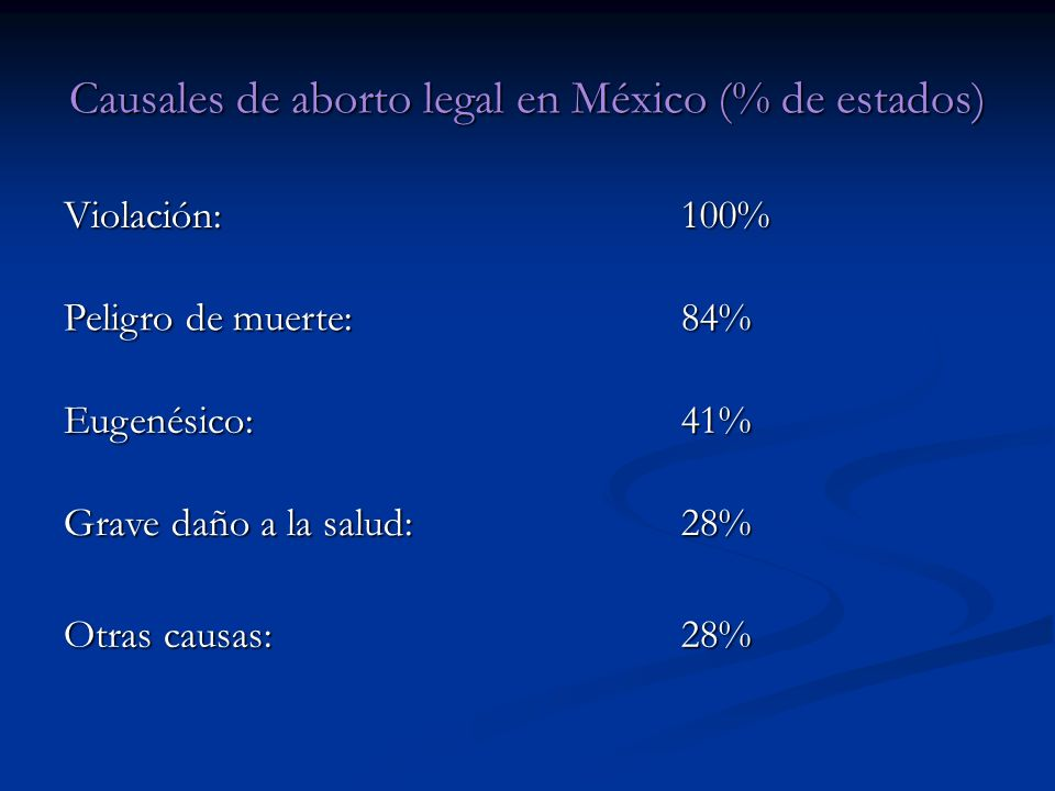 Causales de aborto legal en México (% de estados)
