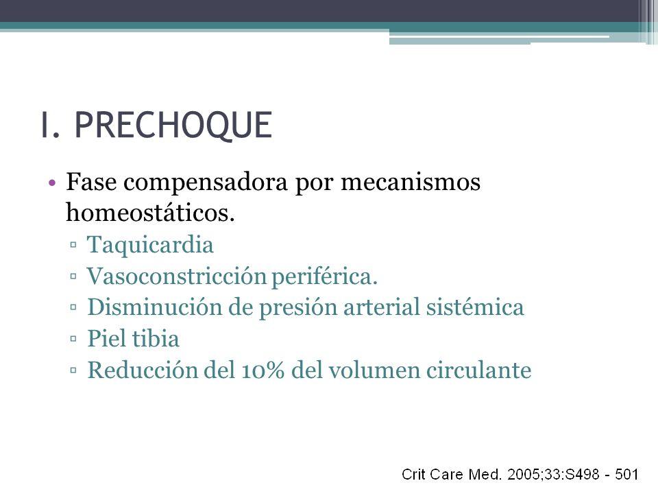I. PRECHOQUE Fase compensadora por mecanismos homeostáticos.