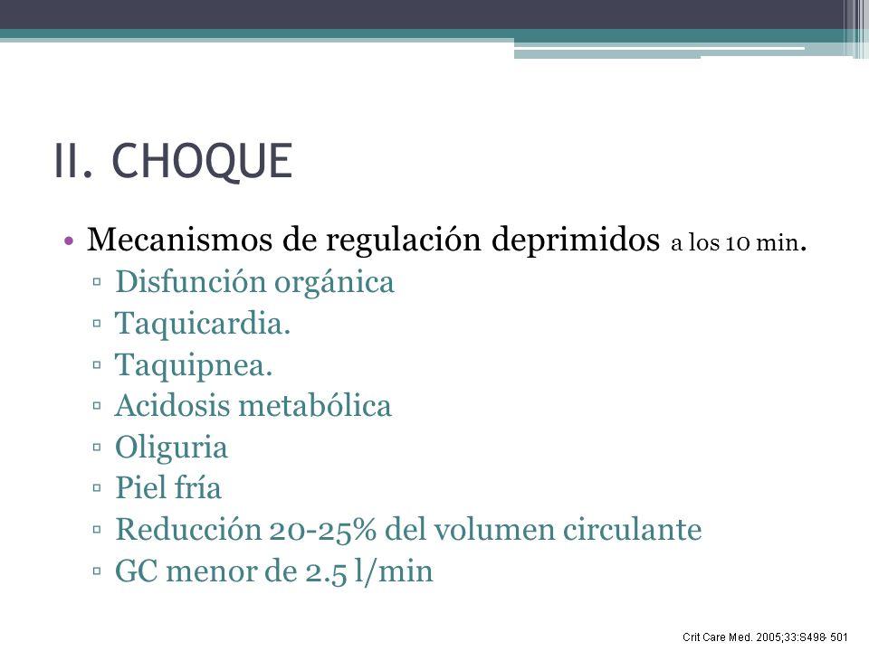 II. CHOQUE Mecanismos de regulación deprimidos a los 10 min.