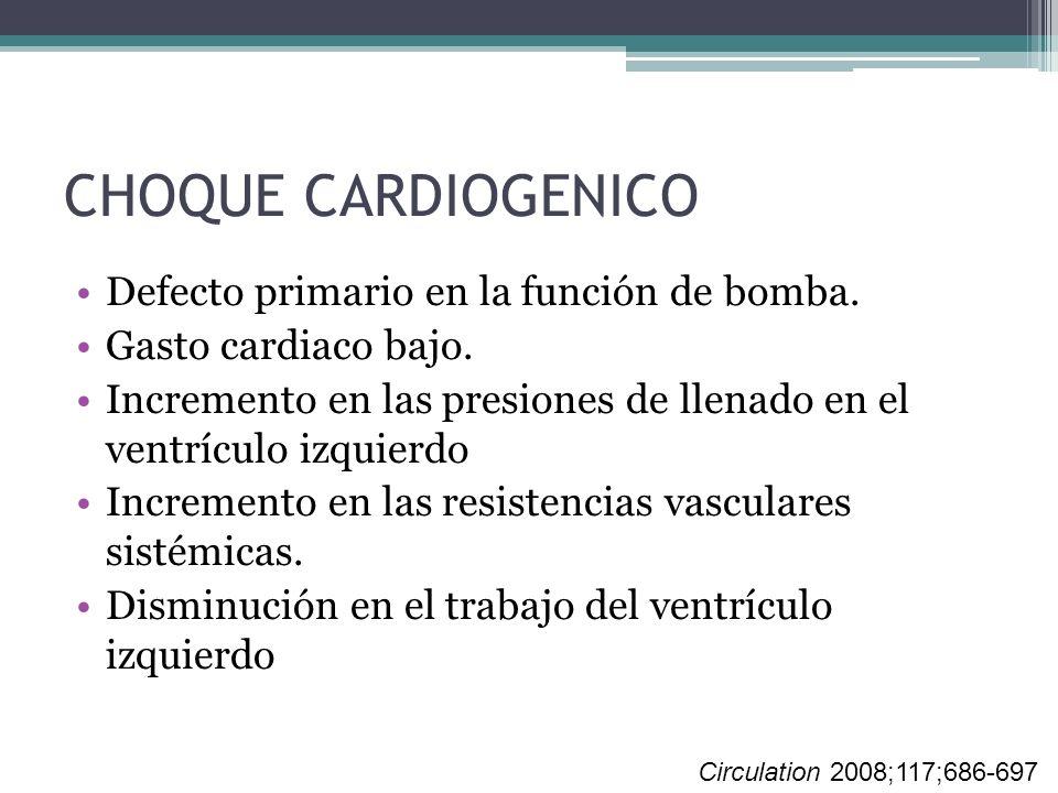 CHOQUE CARDIOGENICO Defecto primario en la función de bomba.