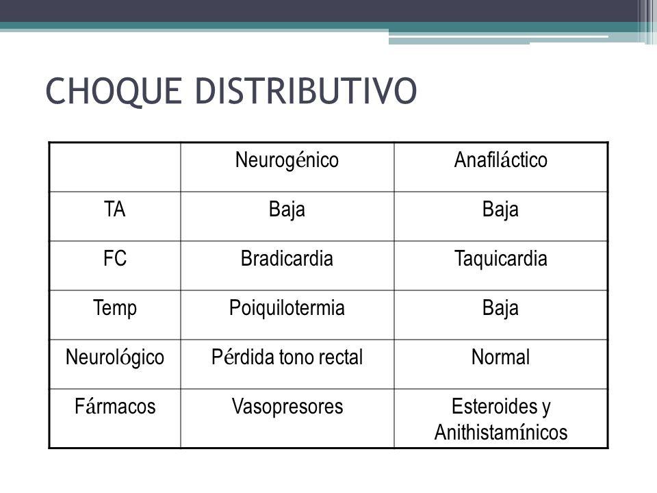 Esteroides y Anithistamínicos