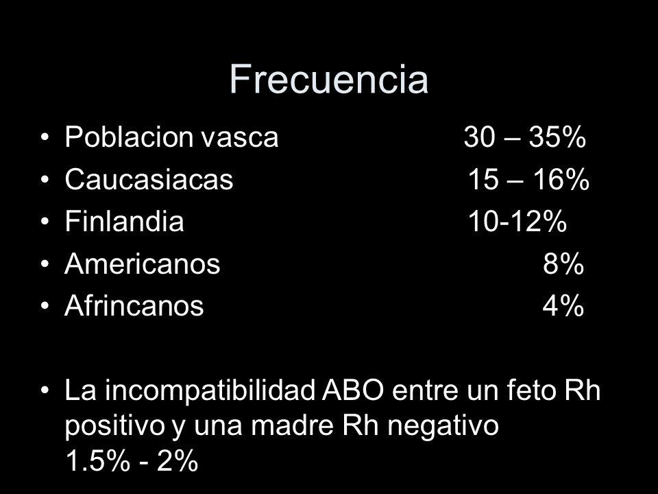 Frecuencia Poblacion vasca 30 – 35% Caucasiacas 15 – 16%