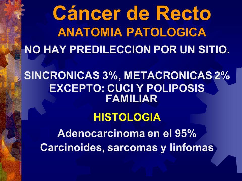 Cáncer de Recto ANATOMIA PATOLOGICA