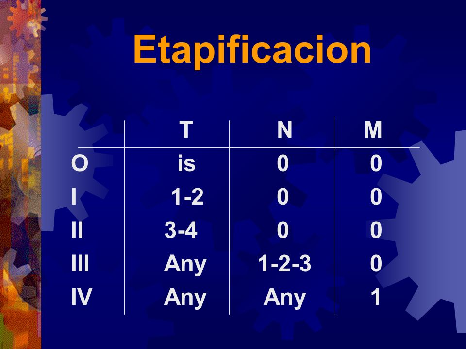 Etapificacion O is 0 0 I 1-2 0 0 II 3-4 0 0 III Any 1-2-3 0