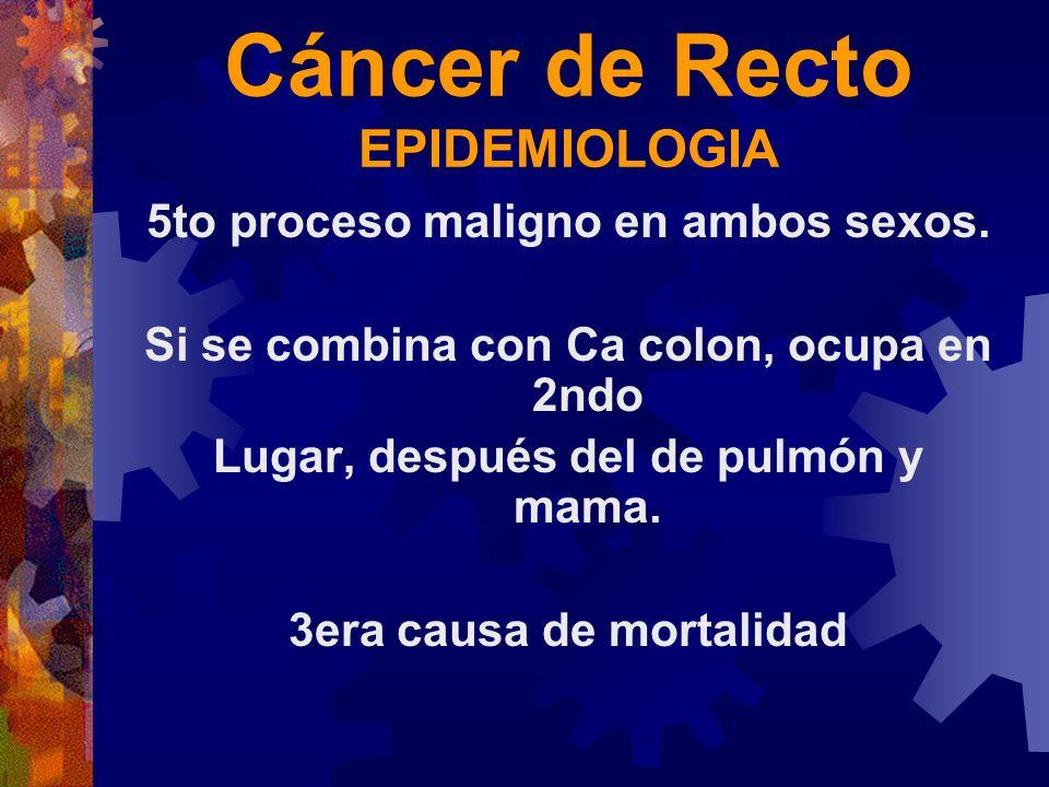 Cáncer de Recto EPIDEMIOLOGIA