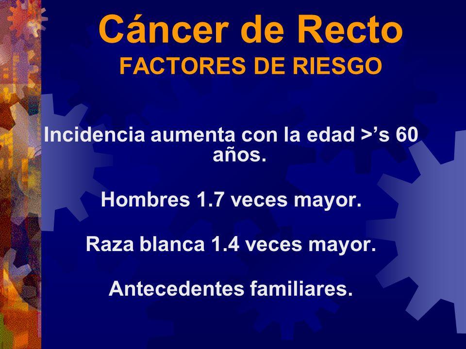 Cáncer de Recto FACTORES DE RIESGO