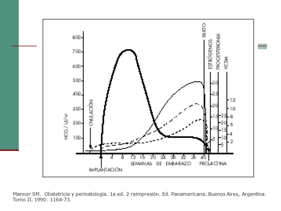 Mannor SM. Obstetricia y perinatología. 1a ed. 2 reimpresión. Ed