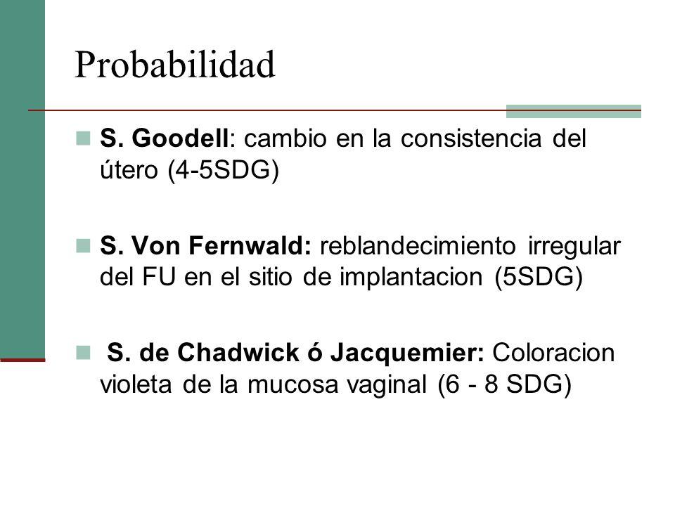 Probabilidad S. Goodell: cambio en la consistencia del útero (4-5SDG)