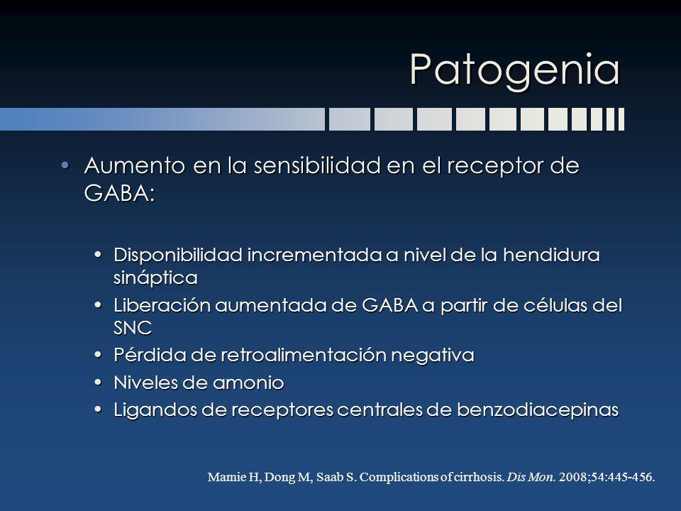 Patogenia Aumento en la sensibilidad en el receptor de GABA: