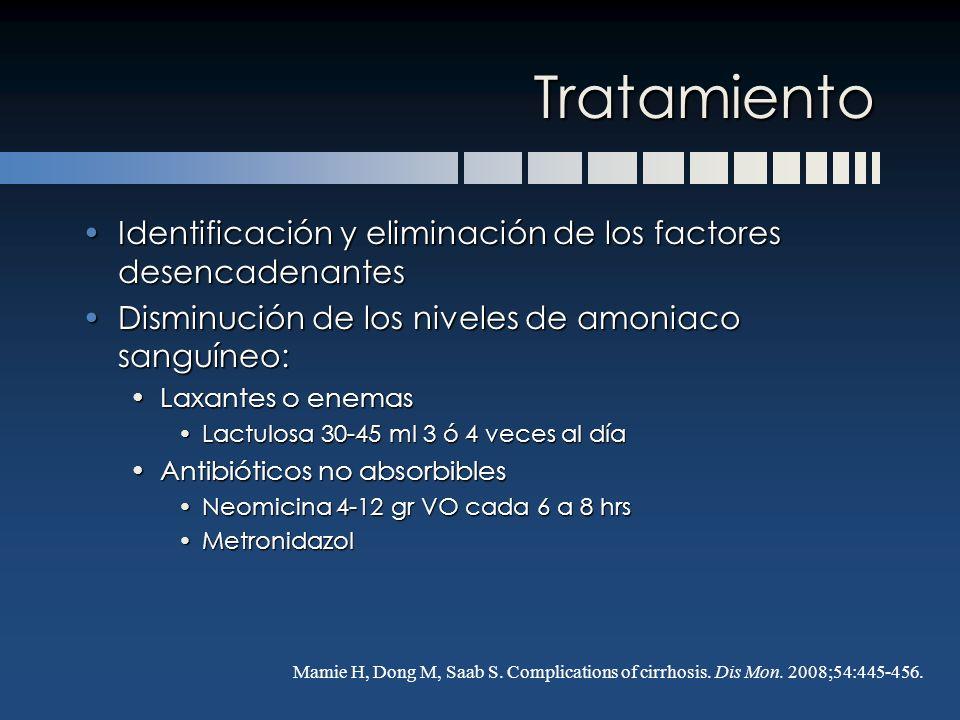 Tratamiento Identificación y eliminación de los factores desencadenantes. Disminución de los niveles de amoniaco sanguíneo: