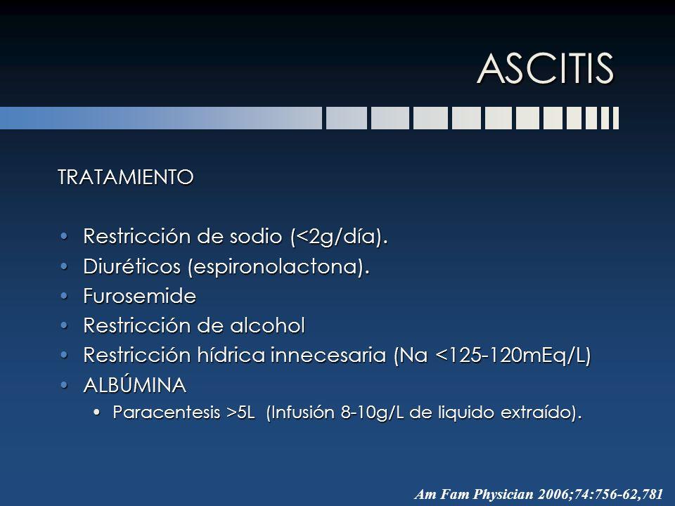 ASCITIS TRATAMIENTO Restricción de sodio (<2g/día).