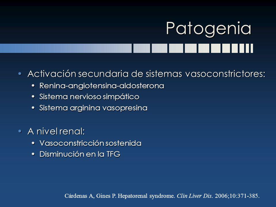 Patogenia Activación secundaria de sistemas vasoconstrictores: