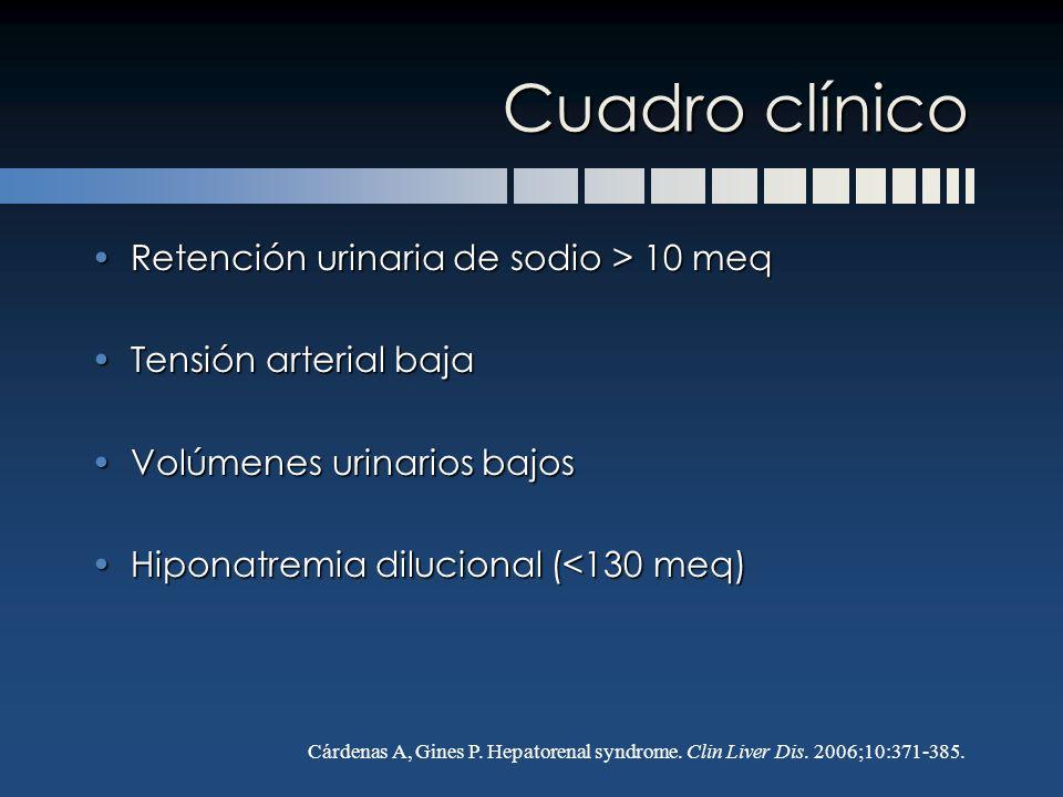 Cuadro clínico Retención urinaria de sodio > 10 meq