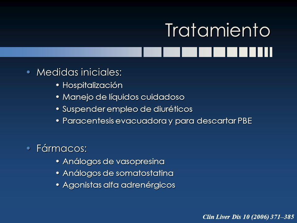 Tratamiento Medidas iniciales: Fármacos: Hospitalización