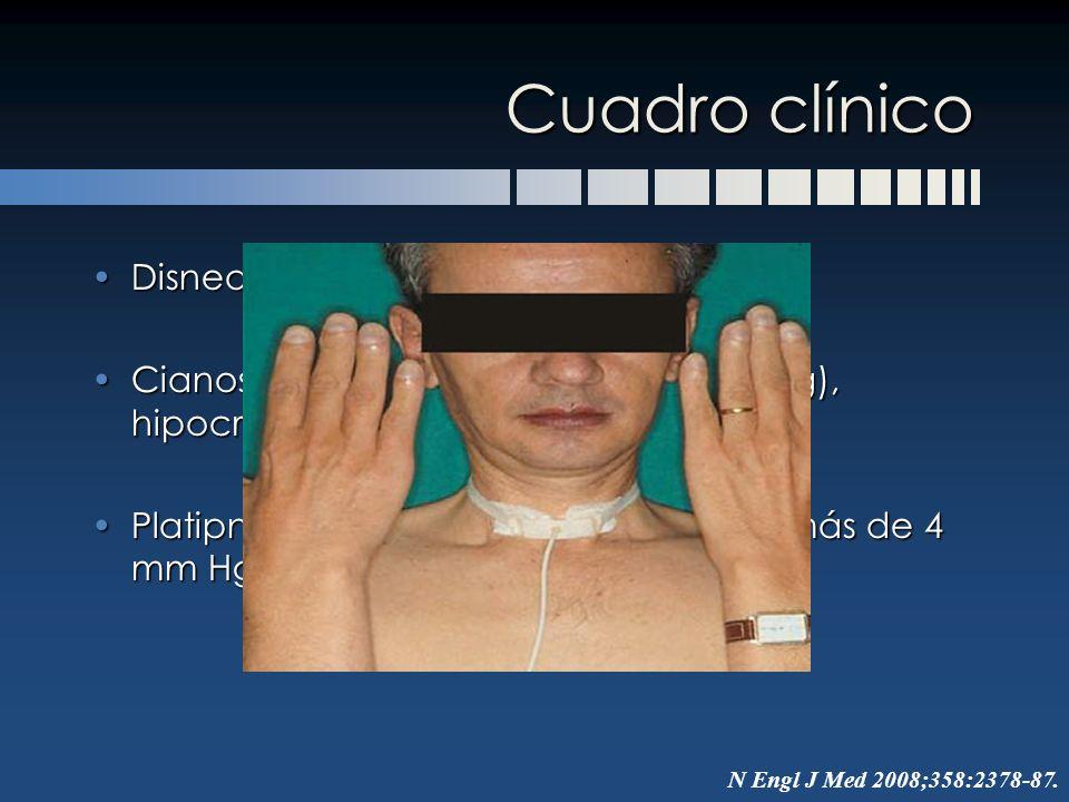 Cuadro clínico Disnea durante ejercicio o reposo